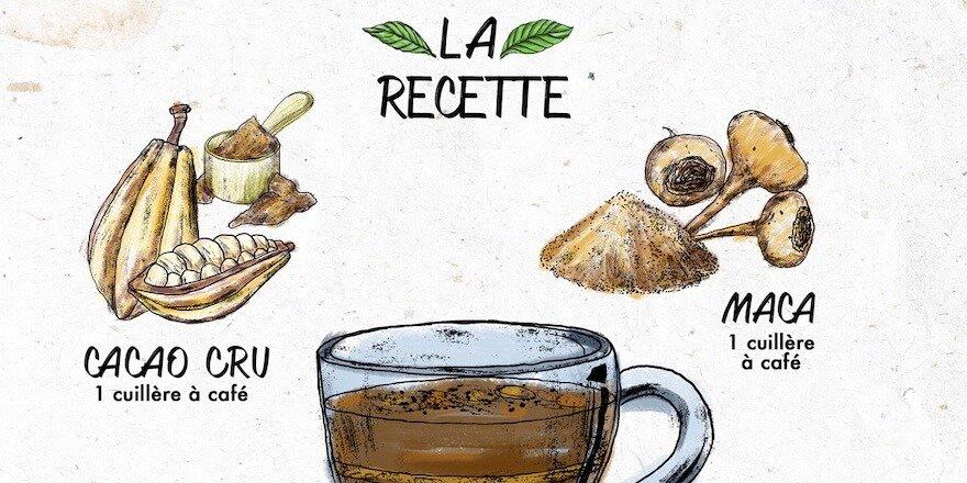 remplacer cafe